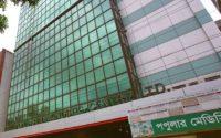 Popular Hospital Dhanmondi Dhaka Doctor List